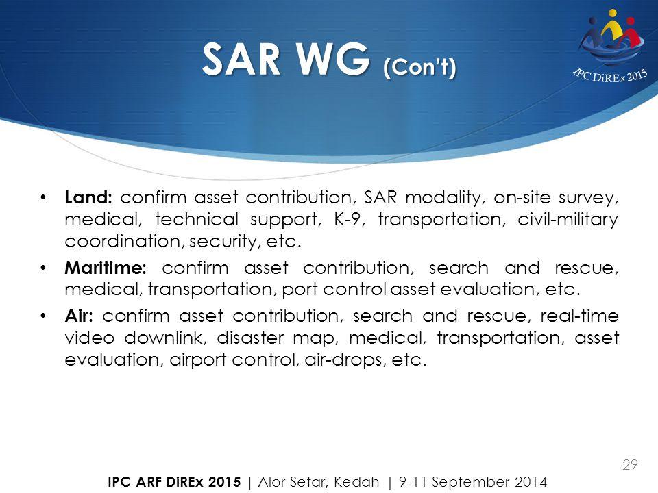 SAR WG (Con't)
