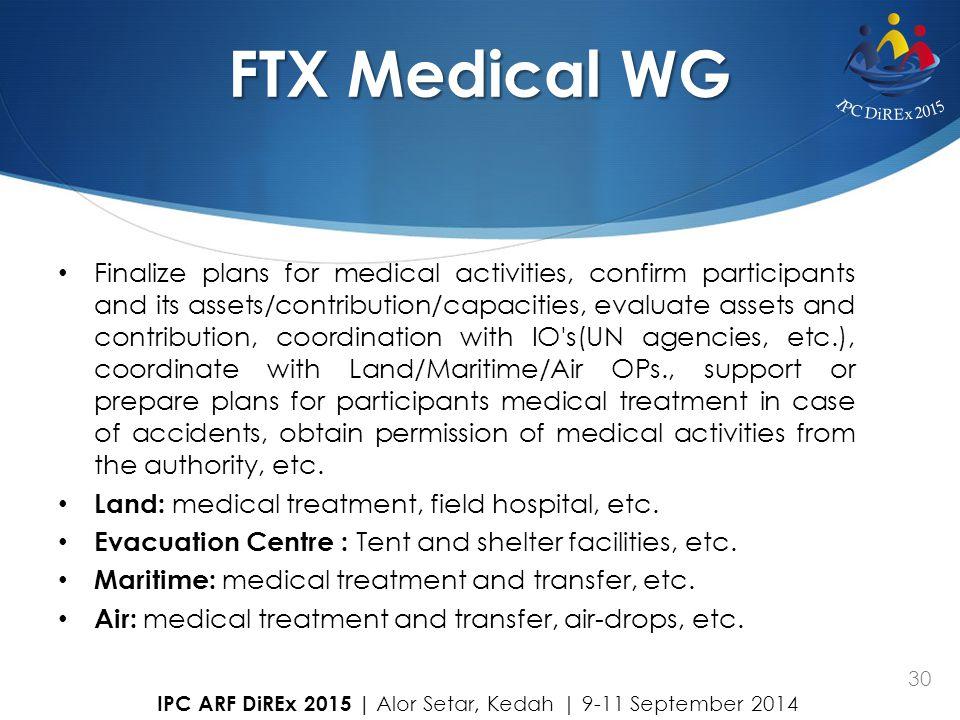 FTX Medical WG