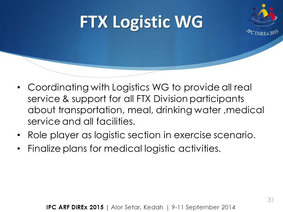 FTX Logistic WG