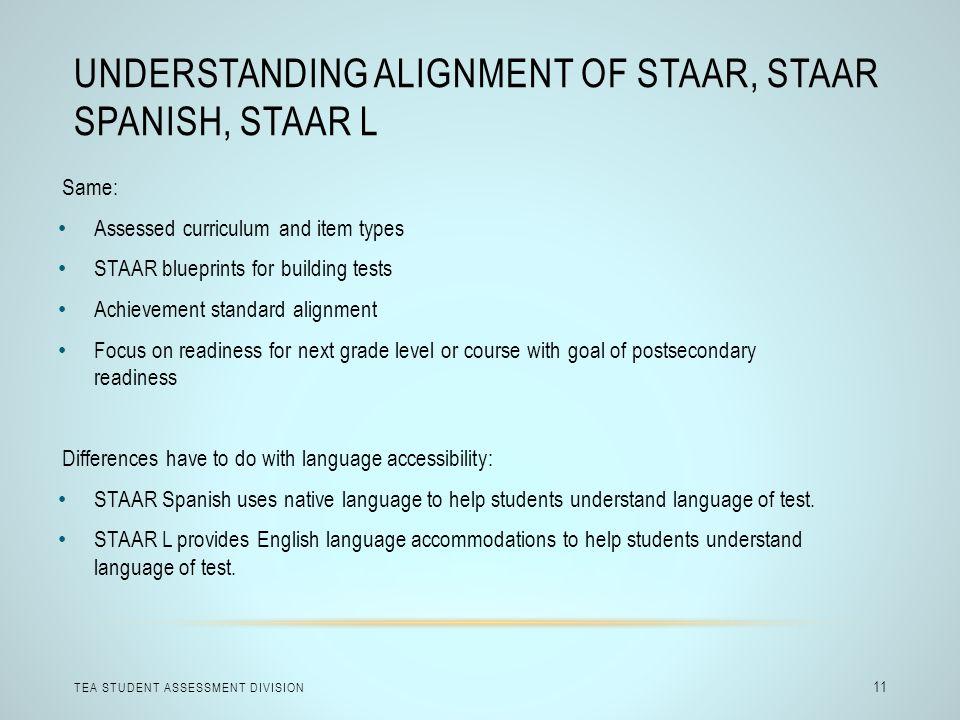 Understanding Alignment of STAAR, STAAR Spanish, STAAR L