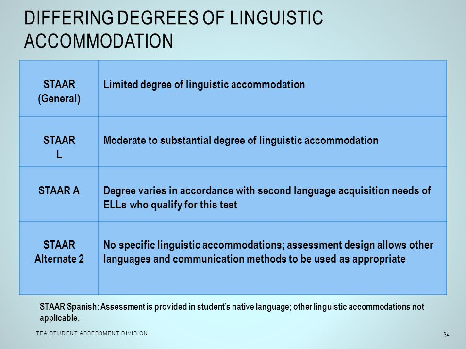 Differing Degrees of Linguistic Accommodation