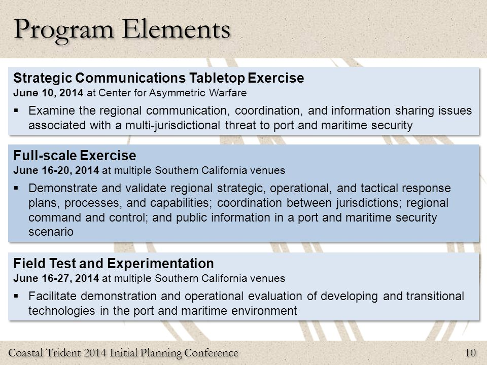 Program Elements Strategic Communications Tabletop Exercise