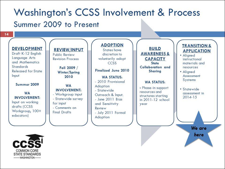 Washington's CCSS Involvement & Process Summer 2009 to Present