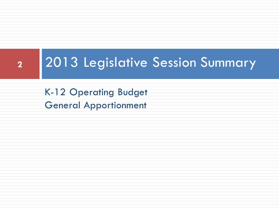 2013 Legislative Session Summary