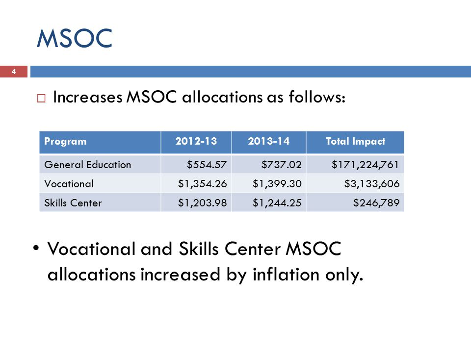 MSOC Increases MSOC allocations as follows: Program. 2012-13. 2013-14. Total Impact. General Education.