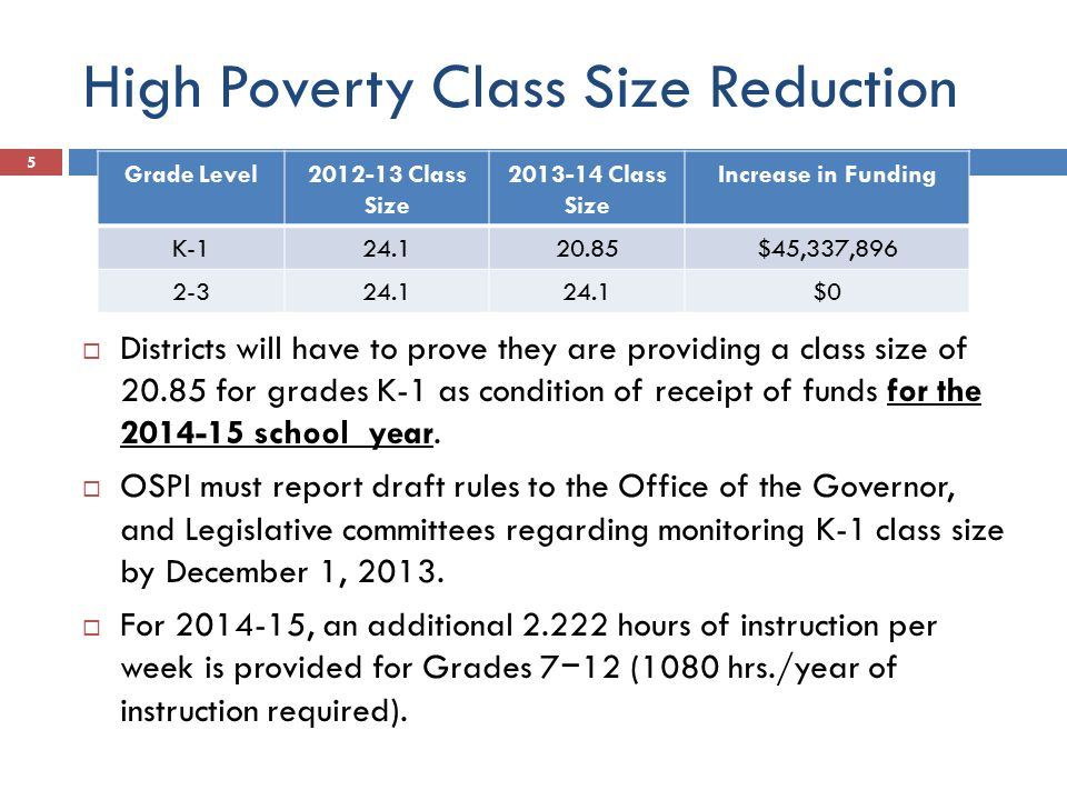 High Poverty Class Size Reduction
