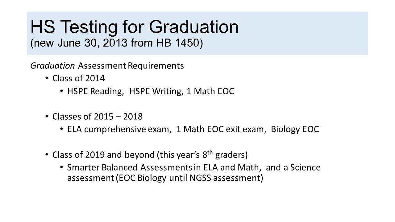 HS Testing for Graduation (new June 30, 2013 from HB 1450)