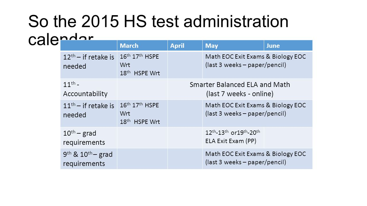 So the 2015 HS test administration calendar…
