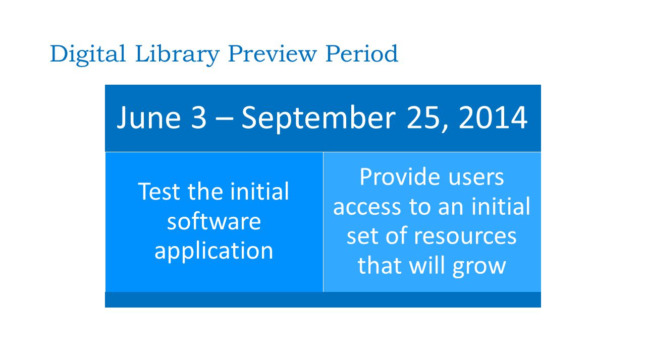 Digital Library Preview Period