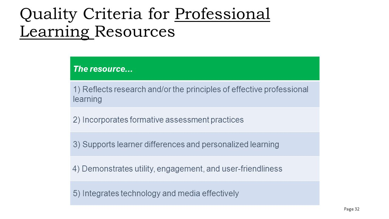 Quality Criteria for Professional Learning Resources