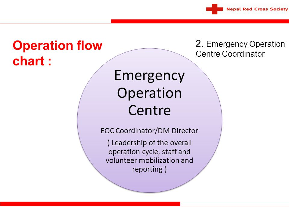 Emergency Operation Centre