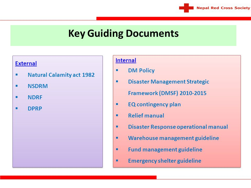Key Guiding Documents External Internal DM Policy