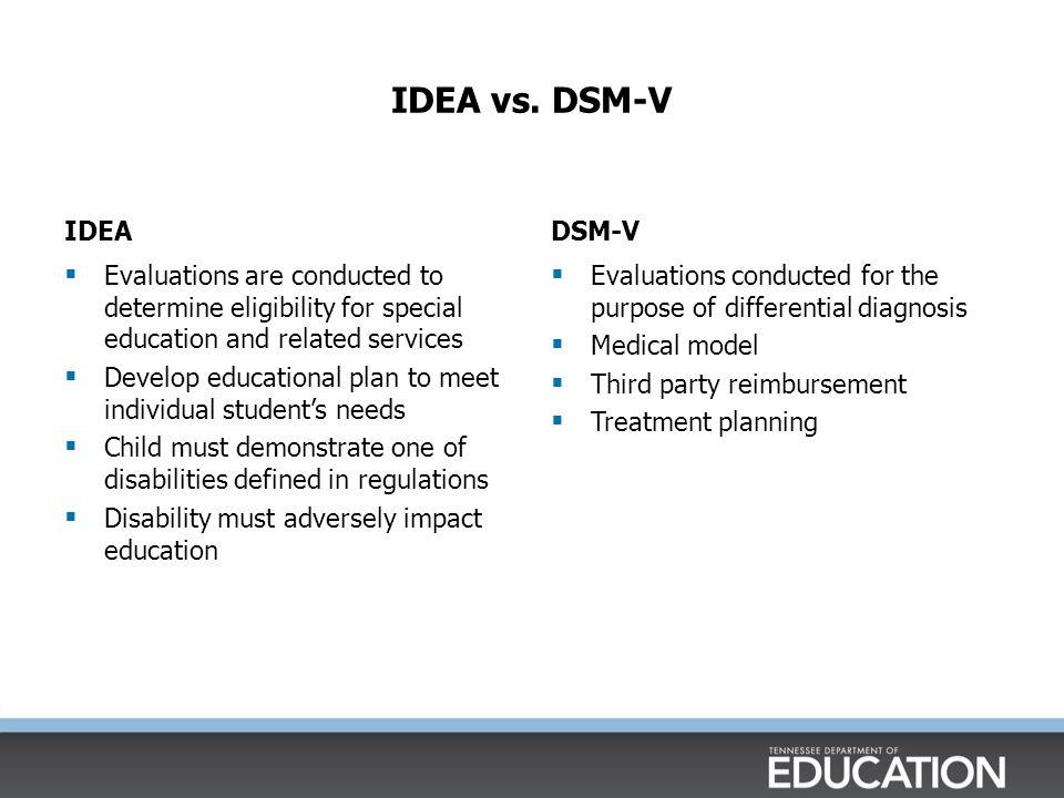 IDEA vs. DSM-V IDEA DSM-V