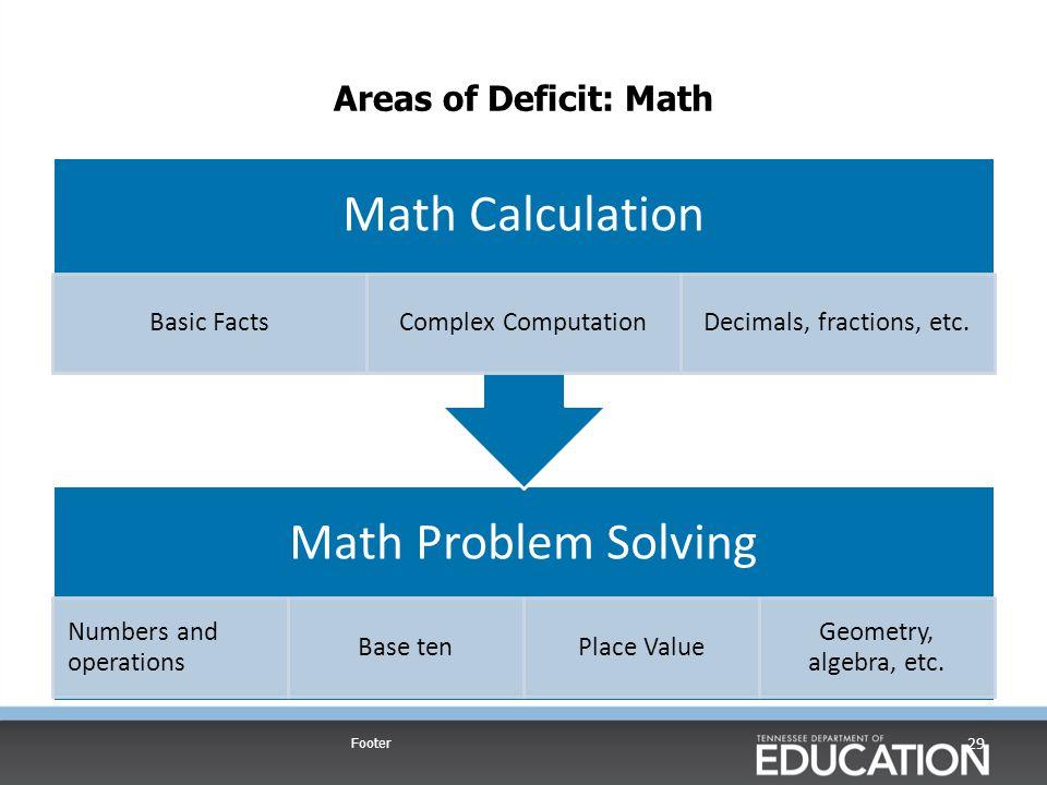 Decimals, fractions, etc.