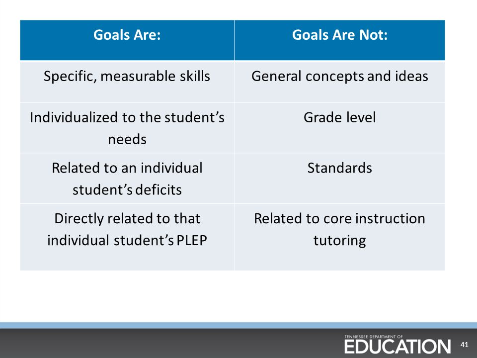 Goals Are: Goals Are Not: