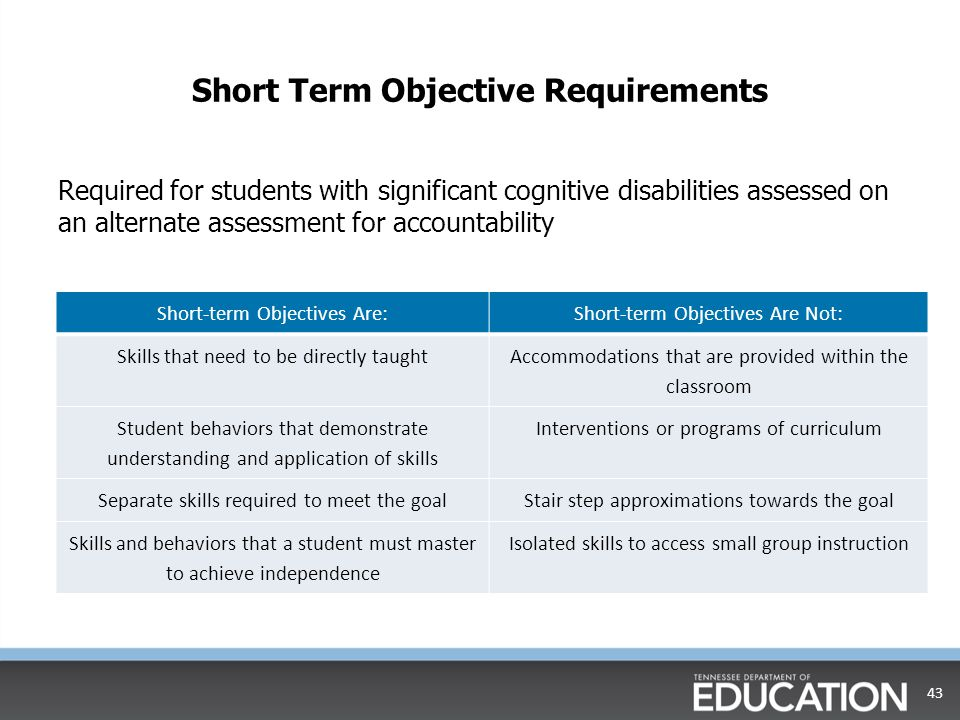 Short Term Objective Requirements