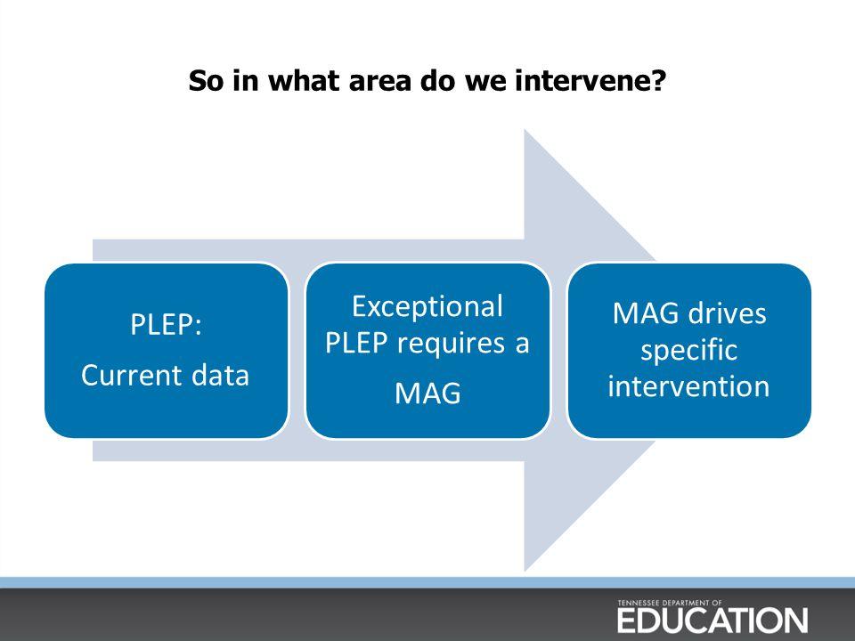 So in what area do we intervene