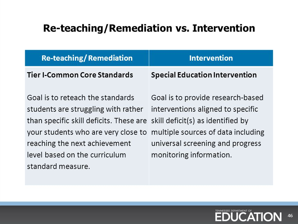 Re-teaching/Remediation vs. Intervention