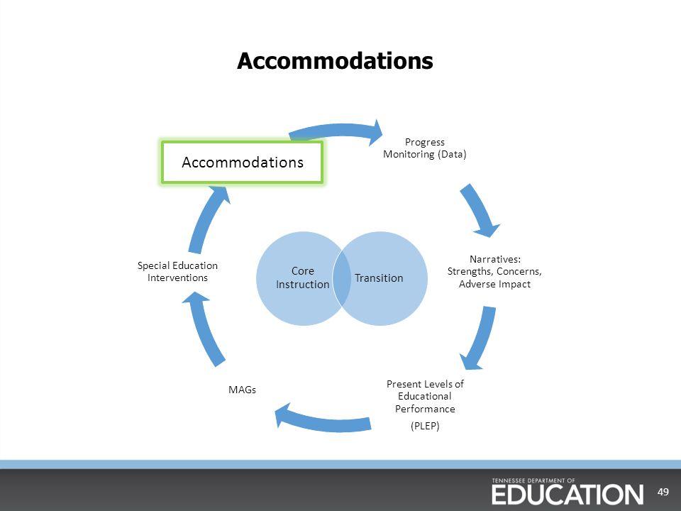 Accommodations Accommodations Core Instruction Transition