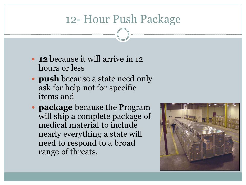 12- Hour Push Package 12 because it will arrive in 12 hours or less