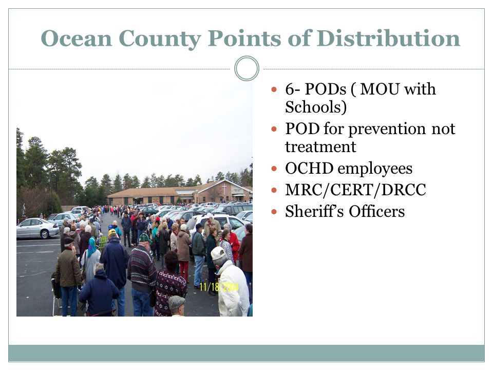 Ocean County Points of Distribution