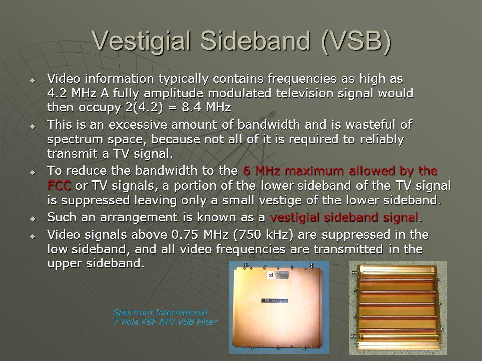Vestigial Sideband (VSB)