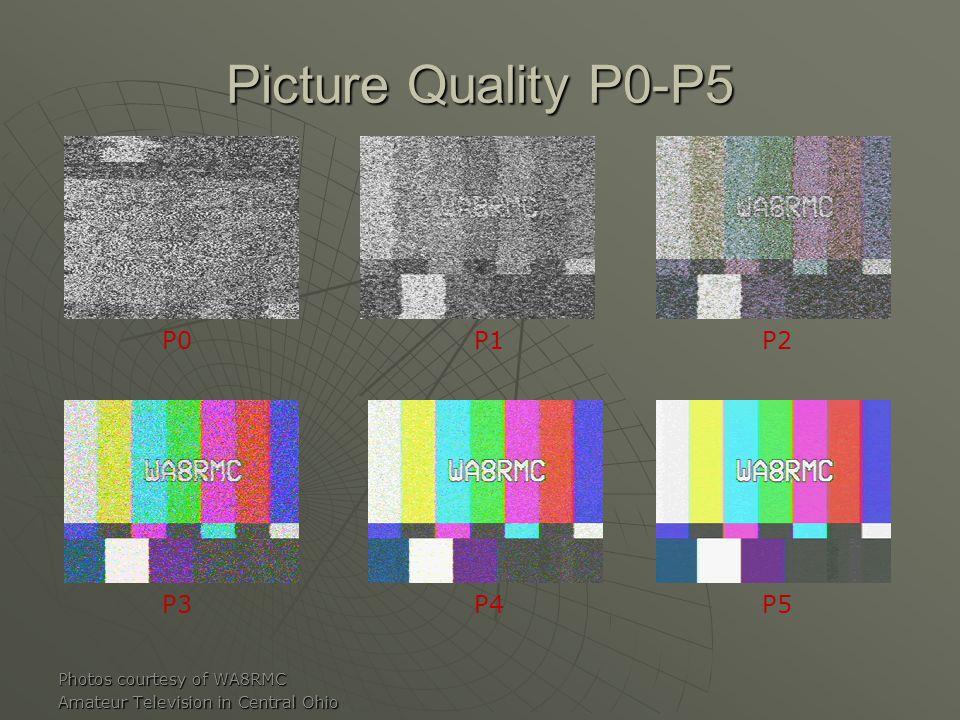 Picture Quality P0-P5 P0 P1 P2 P3 P4 P5 15min