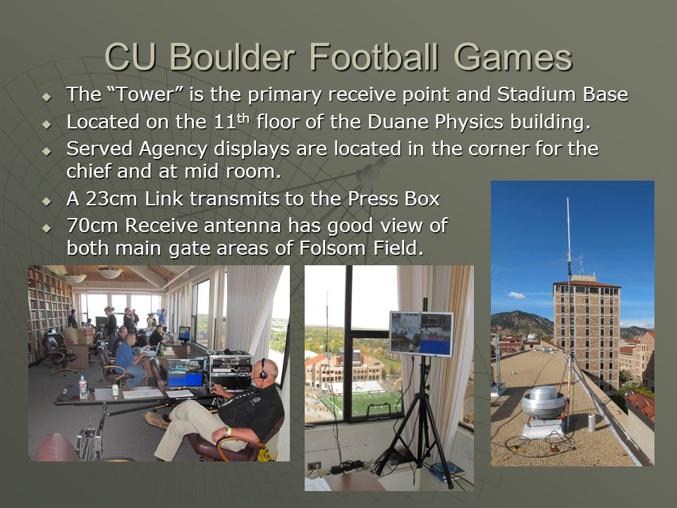 CU Boulder Football Games