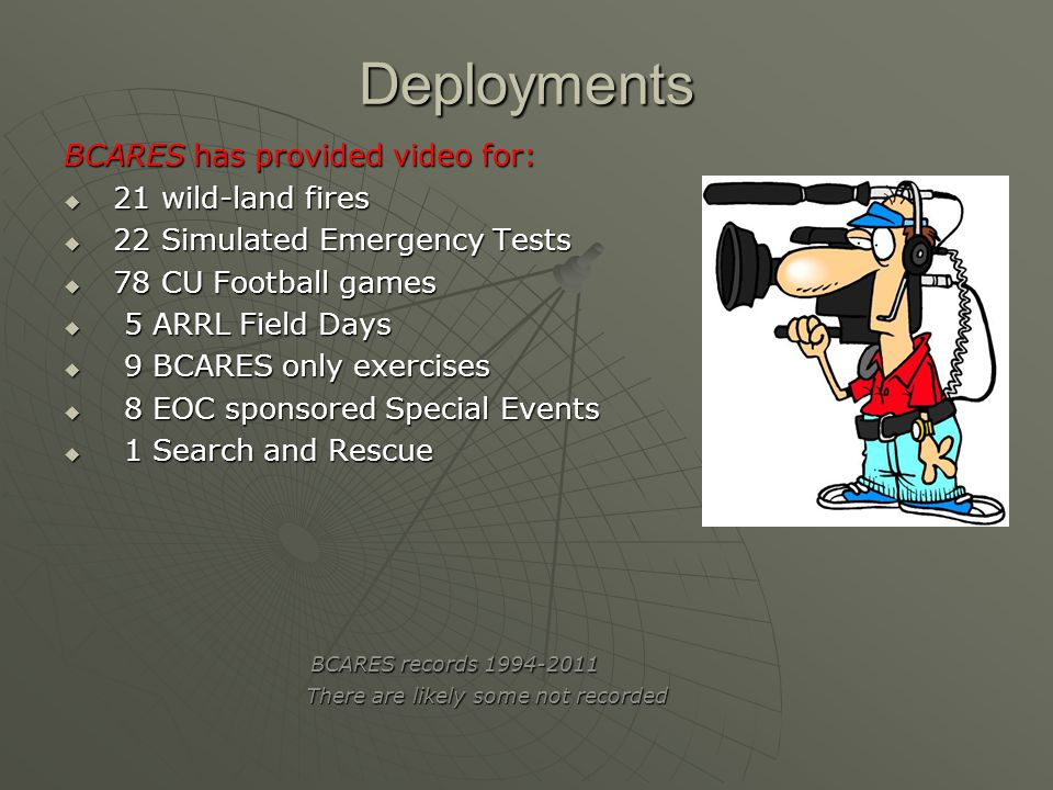 Deployments BCARES has provided video for: 21 wild-land fires
