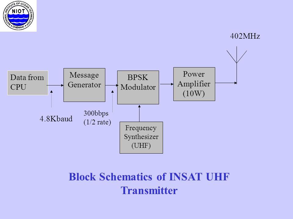 Block Schematics of INSAT UHF Transmitter