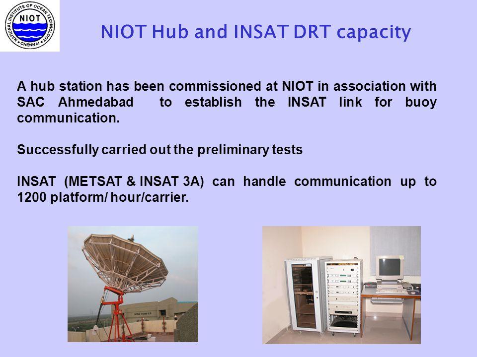 NIOT Hub and INSAT DRT capacity