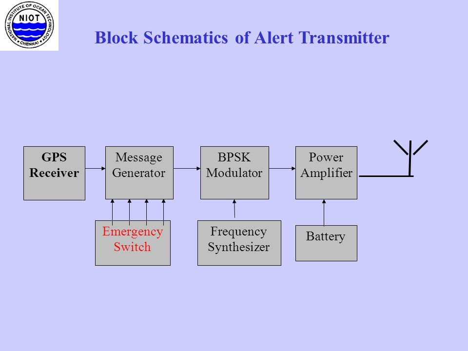 Block Schematics of Alert Transmitter