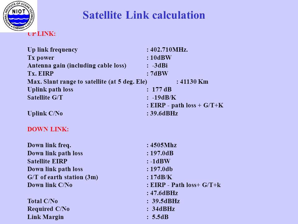 Satellite Link calculation