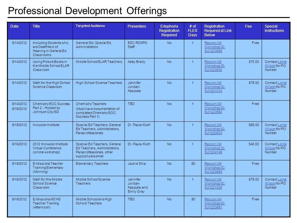 Professional Development Offerings