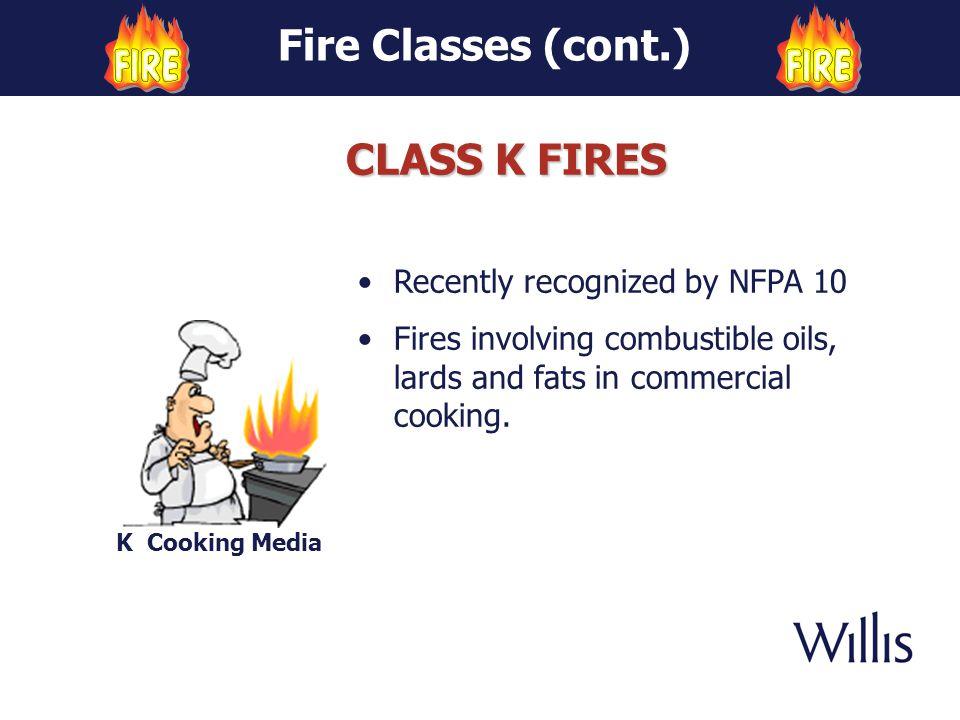 Fire Classes (cont.) CLASS K FIRES