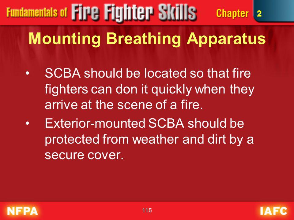 Mounting Breathing Apparatus