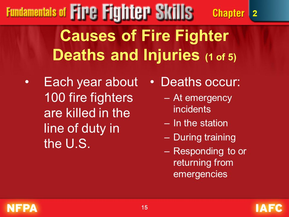 Causes of Fire Fighter Deaths and Injuries (1 of 5)