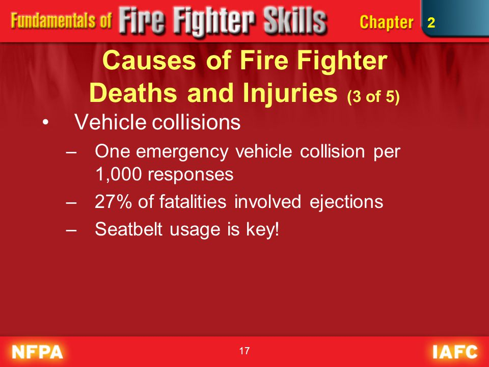 Causes of Fire Fighter Deaths and Injuries (3 of 5)