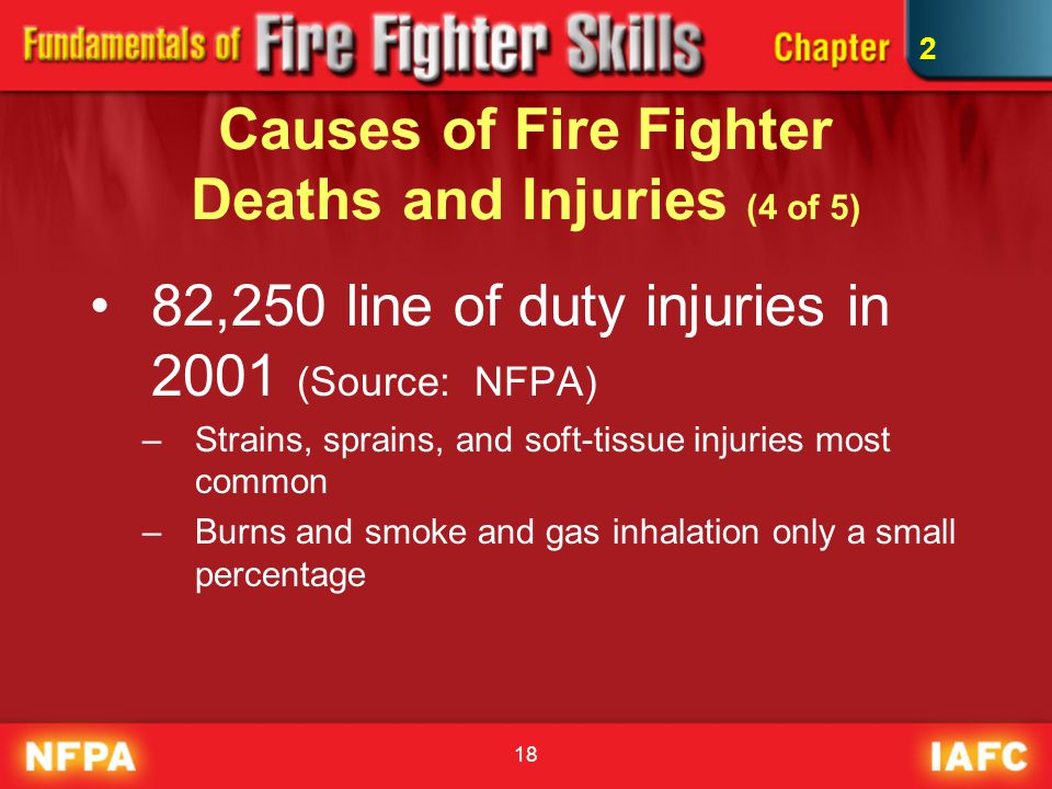Causes of Fire Fighter Deaths and Injuries (4 of 5)