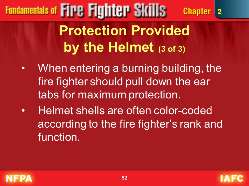 Protection Provided by the Helmet (3 of 3)
