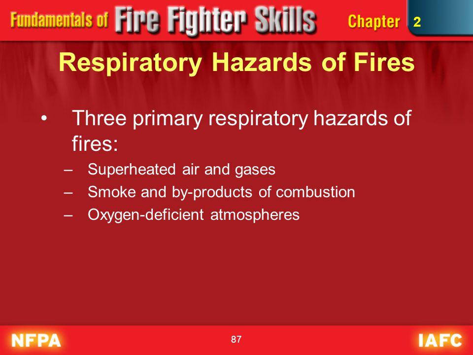 Respiratory Hazards of Fires