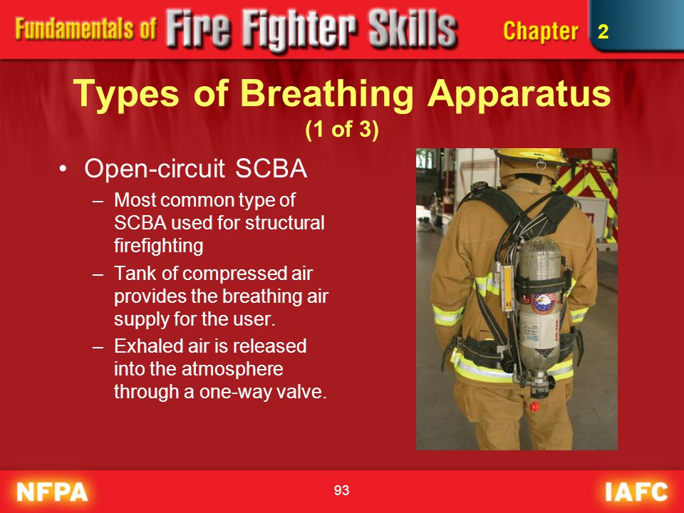 Types of Breathing Apparatus (1 of 3)
