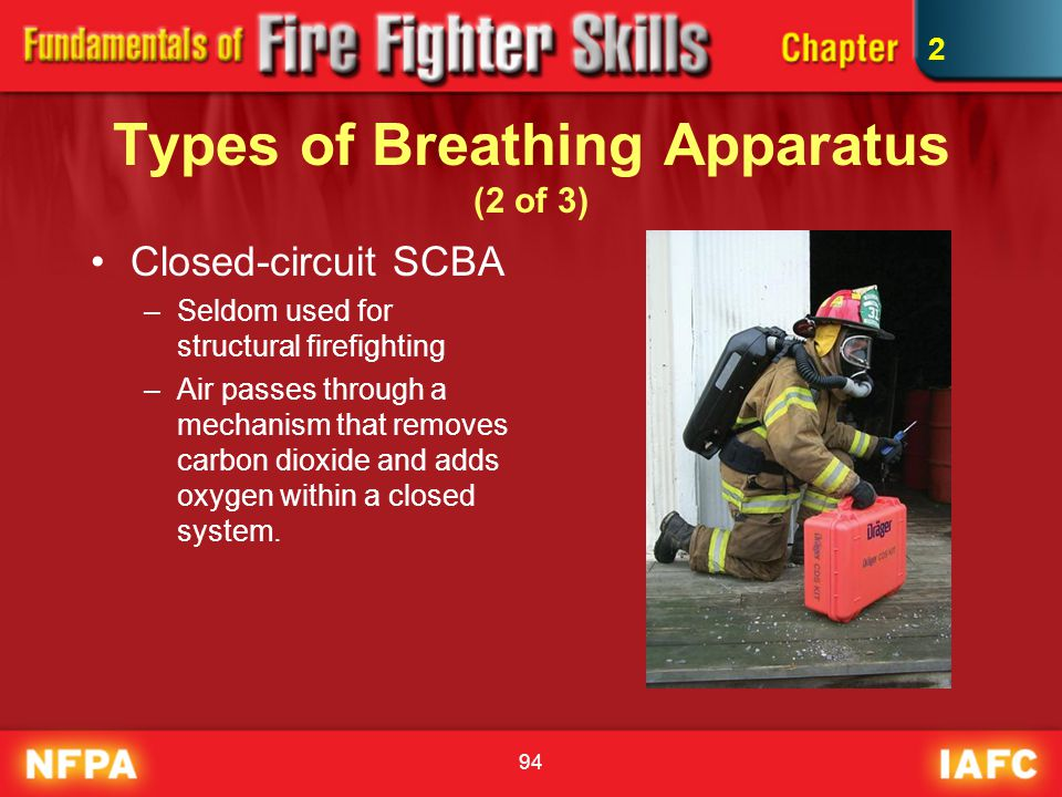 Types of Breathing Apparatus (2 of 3)