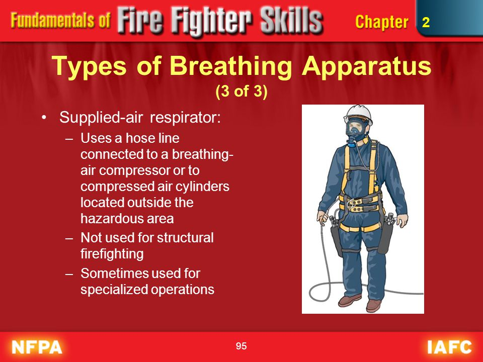 Types of Breathing Apparatus (3 of 3)