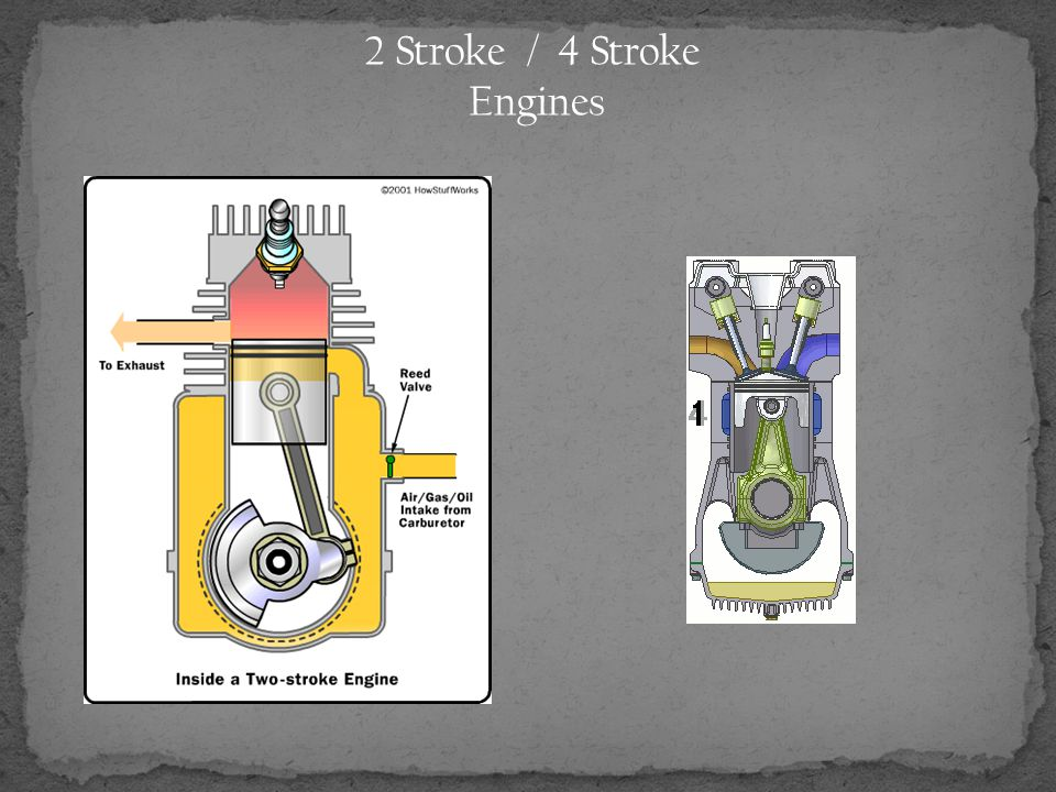 2 Stroke / 4 Stroke Engines