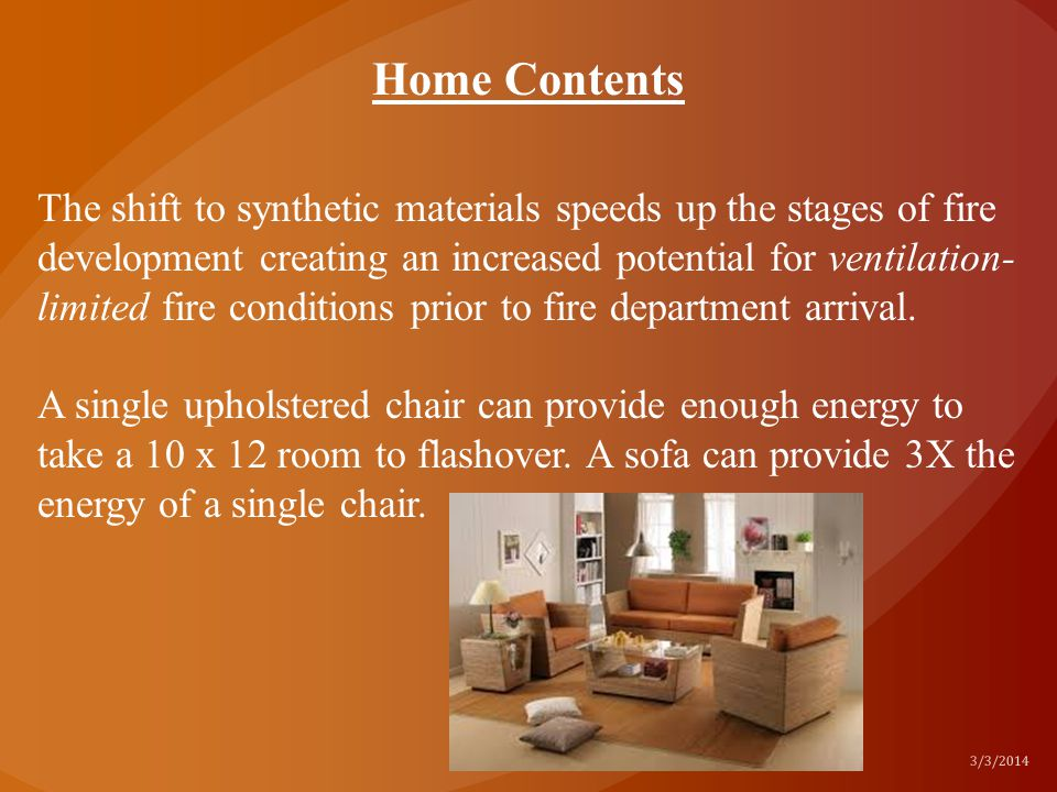 Home Contents