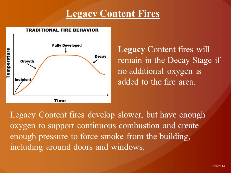 Legacy Content Fires Legacy Content fires will remain in the Decay Stage if no additional oxygen is added to the fire area.