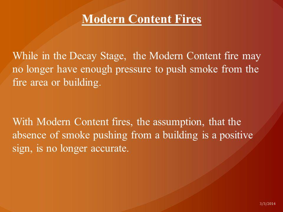 Modern Content Fires