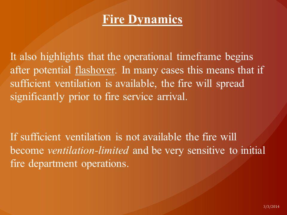 Fire Dynamics