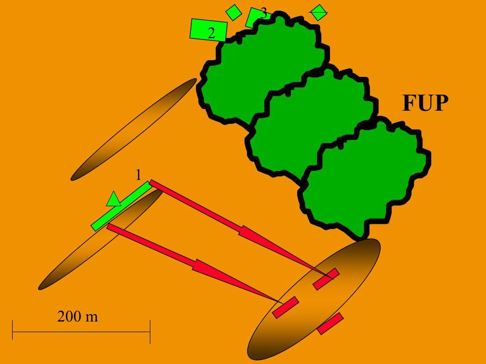 3 2 FUP 1 200 m